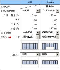 学校施設のCO2 削減設計検討ツール(FAST)の入力画面