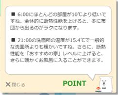 e-cocochiホームデザイナー:キャラクターが計算結果の見方を解説してくれます