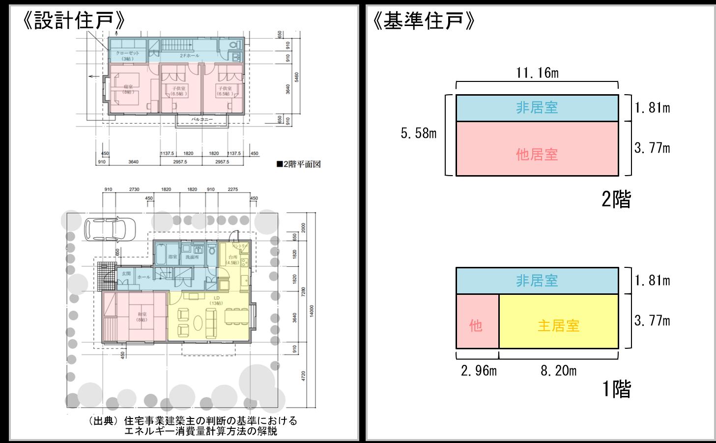 戸建住宅の基準住戸の例